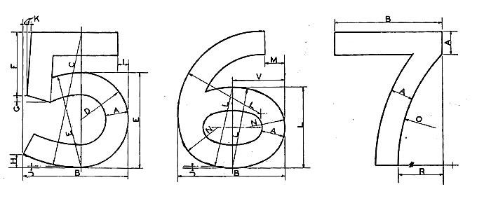 El Mito De La Geometria En El Diseno De Tipografias Foroalfa