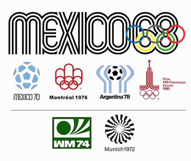 La Evolucion Grafica De Las Olimpiadas Y Mundiales Foroalfa
